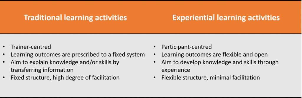 experiential learning vs. traditional learning